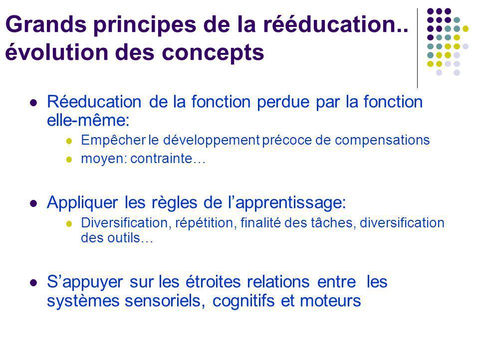 Grands principes de la rééducation.. évolution des concepts