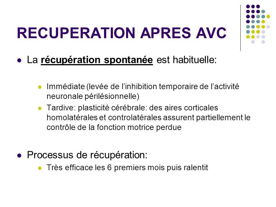 RECUPERATION APRES AVC