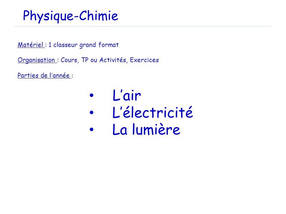 L'air L'électricité La lumière Physique-Chimie