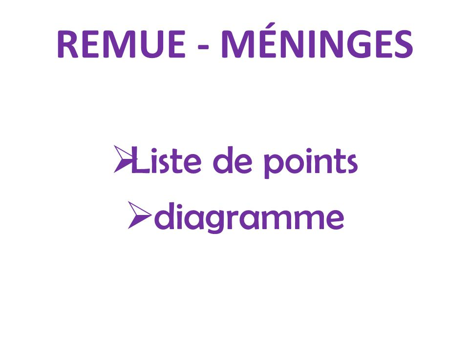 REMUE - MÉNINGES Liste de points diagramme