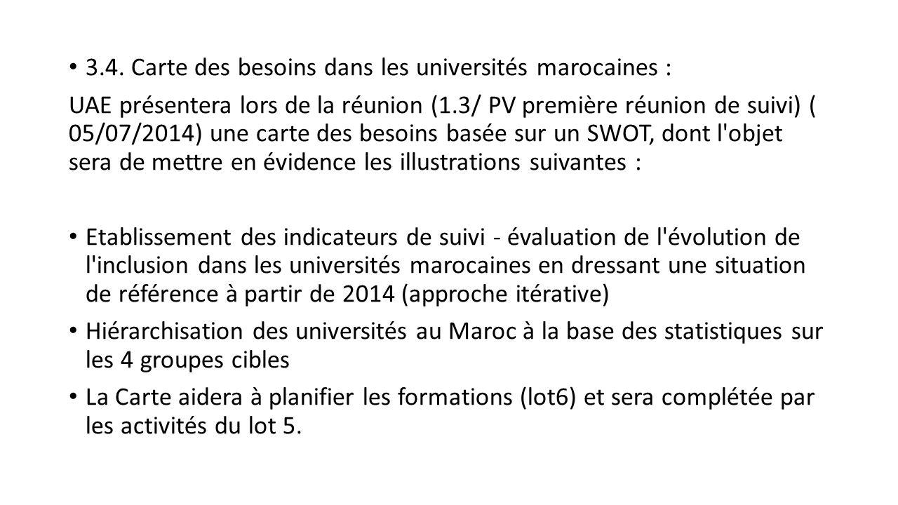 3.4. Carte des besoins dans les universités marocaines :
