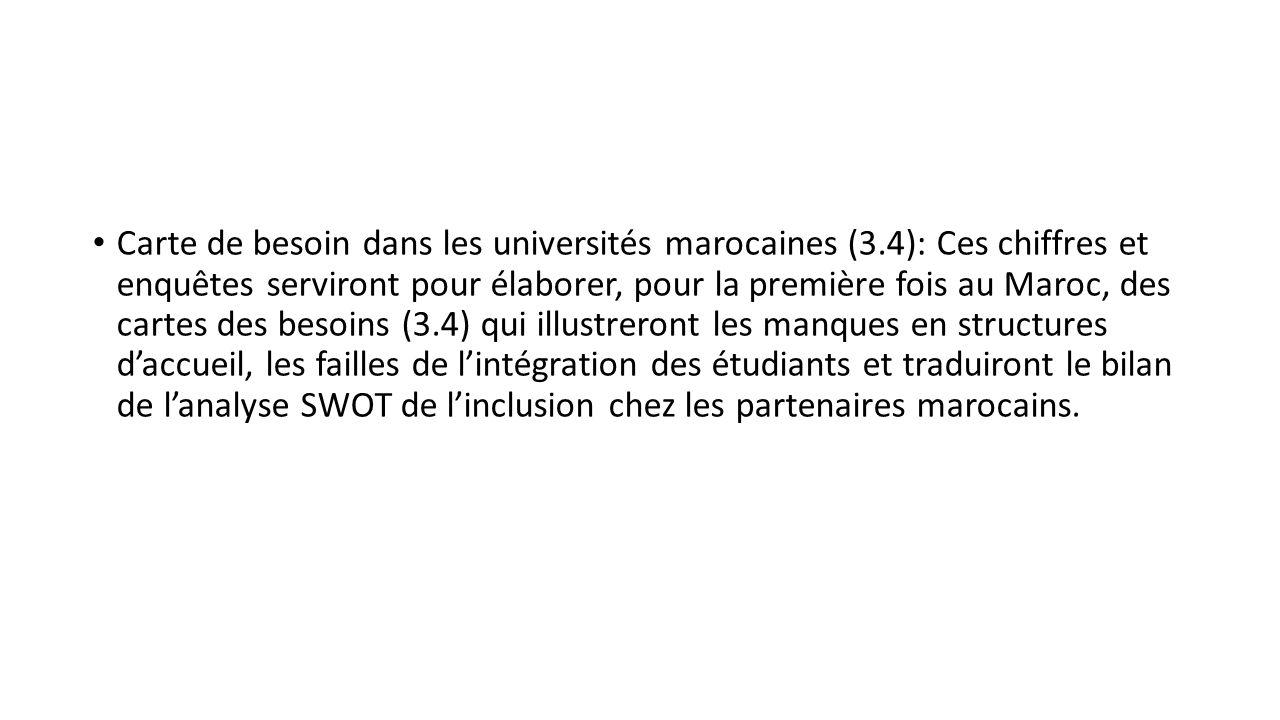 Carte de besoin dans les universités marocaines (3