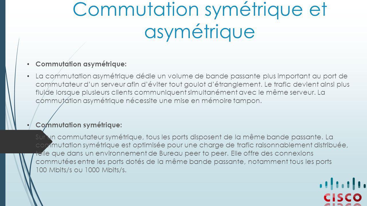 Commutation symétrique et asymétrique