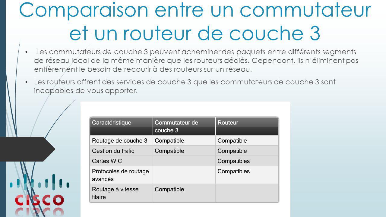 Comparaison entre un commutateur et un routeur de couche 3