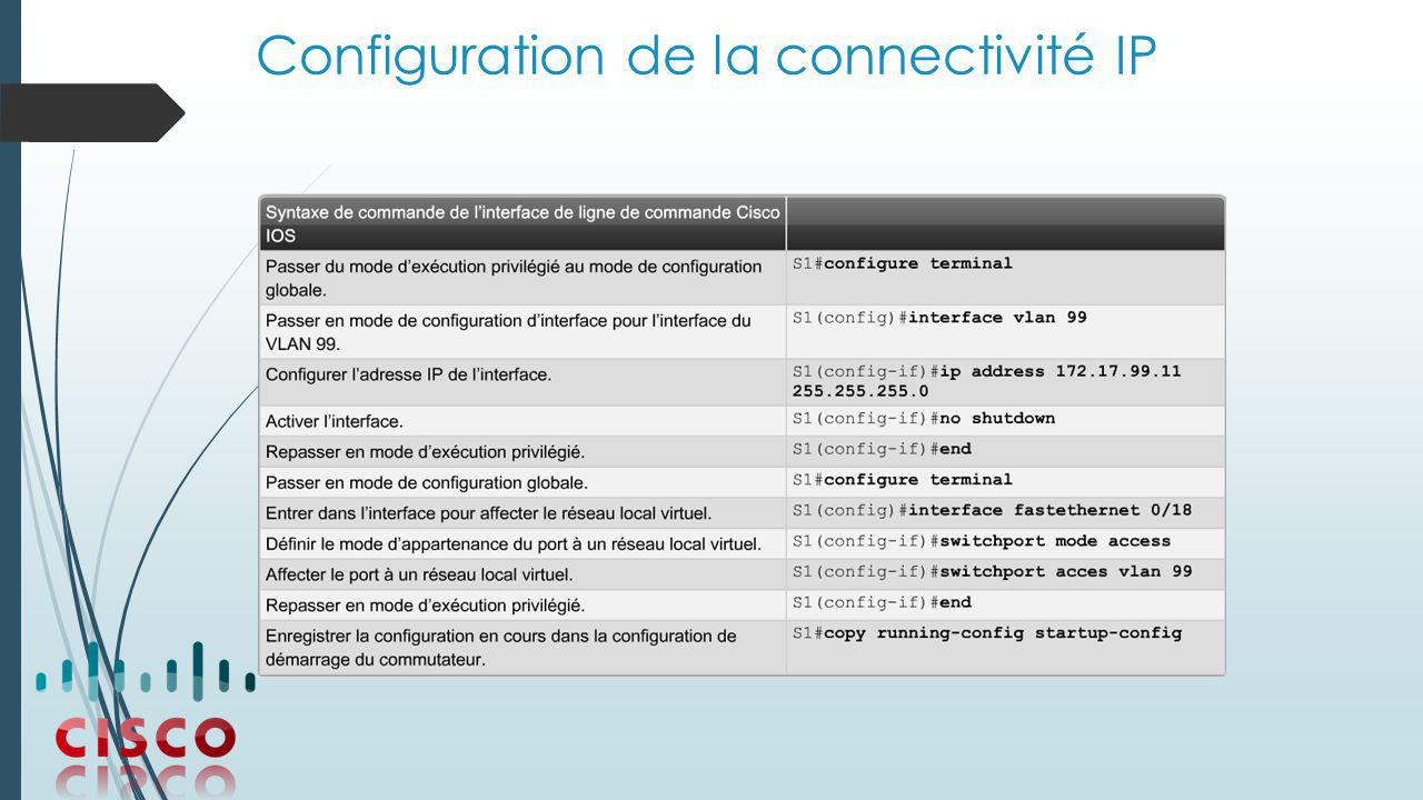 Configuration de la connectivité IP