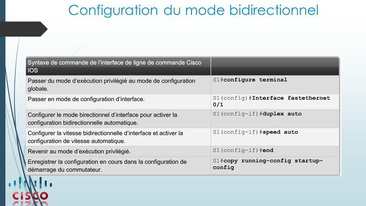 Configuration du mode bidirectionnel