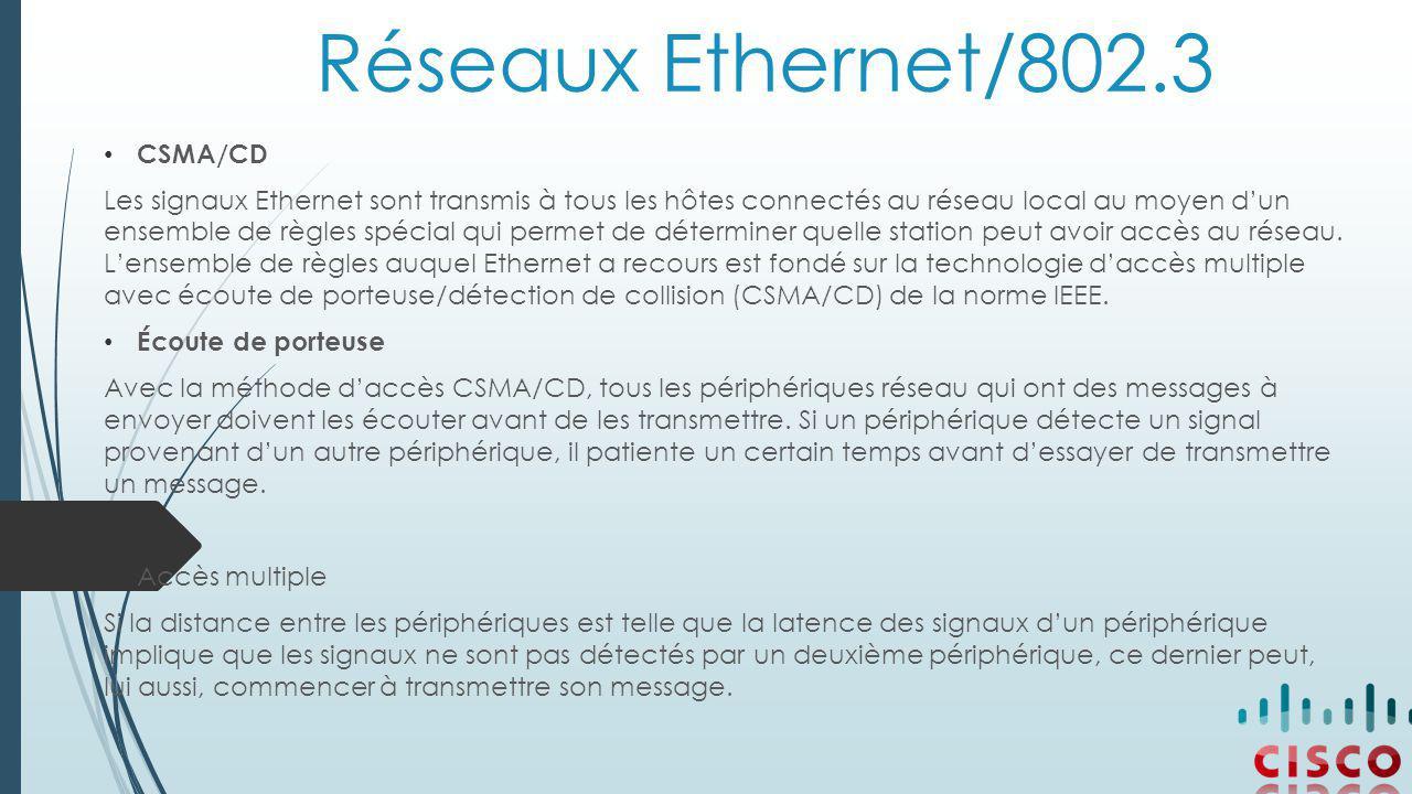 Réseaux Ethernet/802.3 CSMA/CD