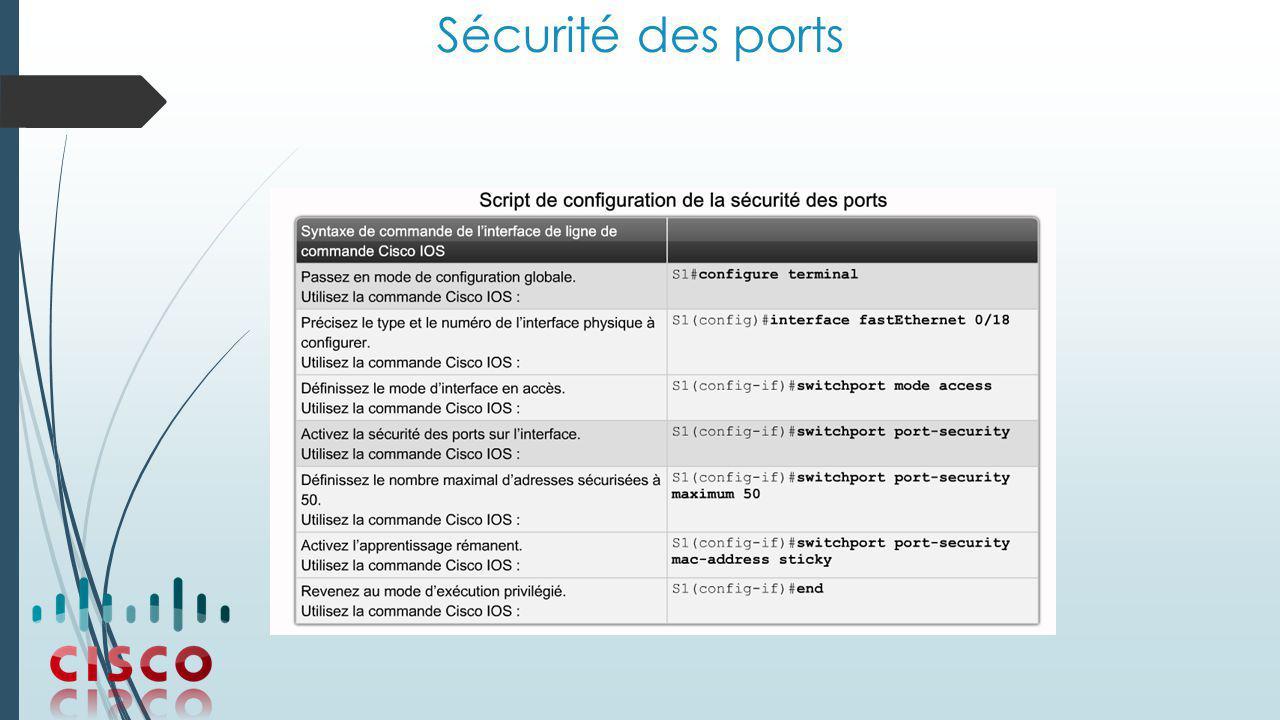 Sécurité des ports