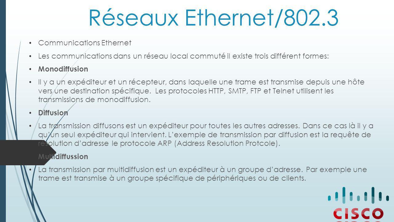 Réseaux Ethernet/802.3 Communications Ethernet
