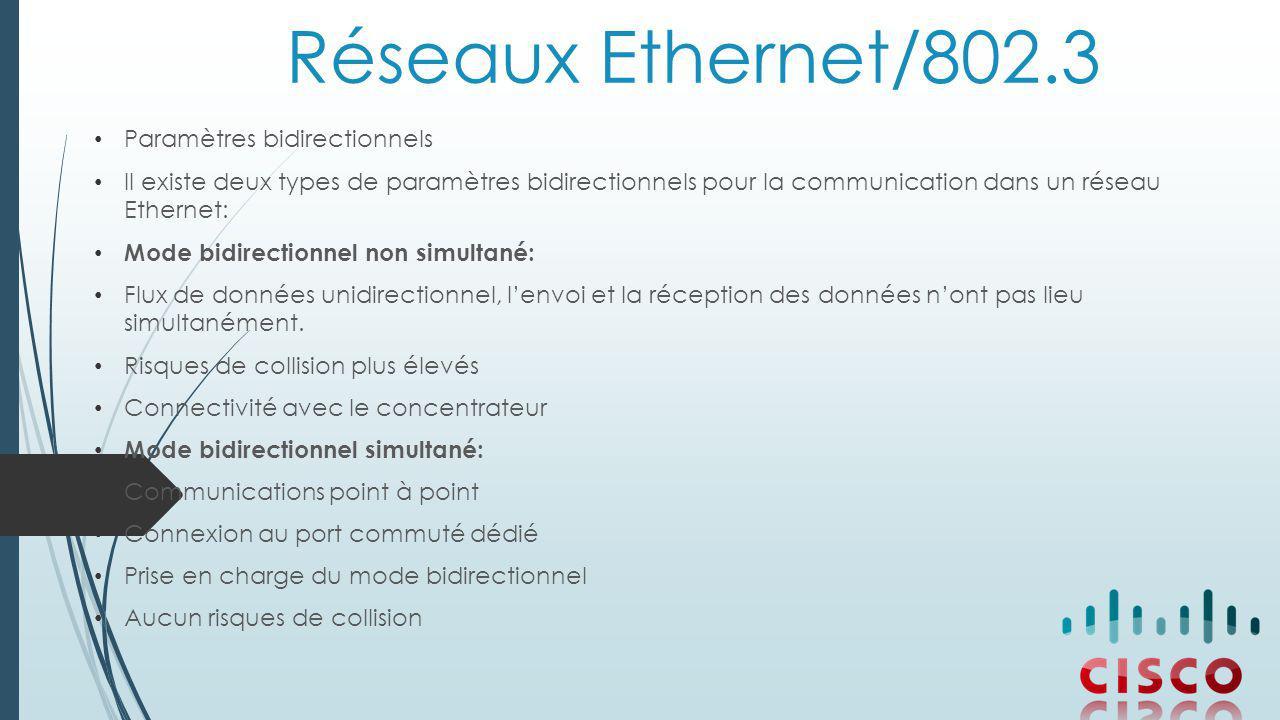 Réseaux Ethernet/802.3 Paramètres bidirectionnels