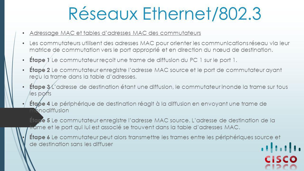 Réseaux Ethernet/802.3 Adressage MAC et tables d'adresses MAC des commutateurs.