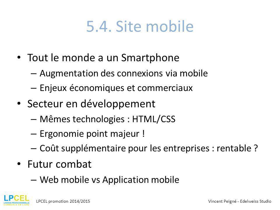 5.4. Site mobile Tout le monde a un Smartphone