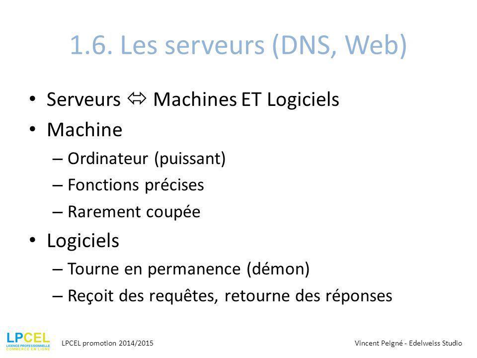 1.6. Les serveurs (DNS, Web) Serveurs  Machines ET Logiciels Machine