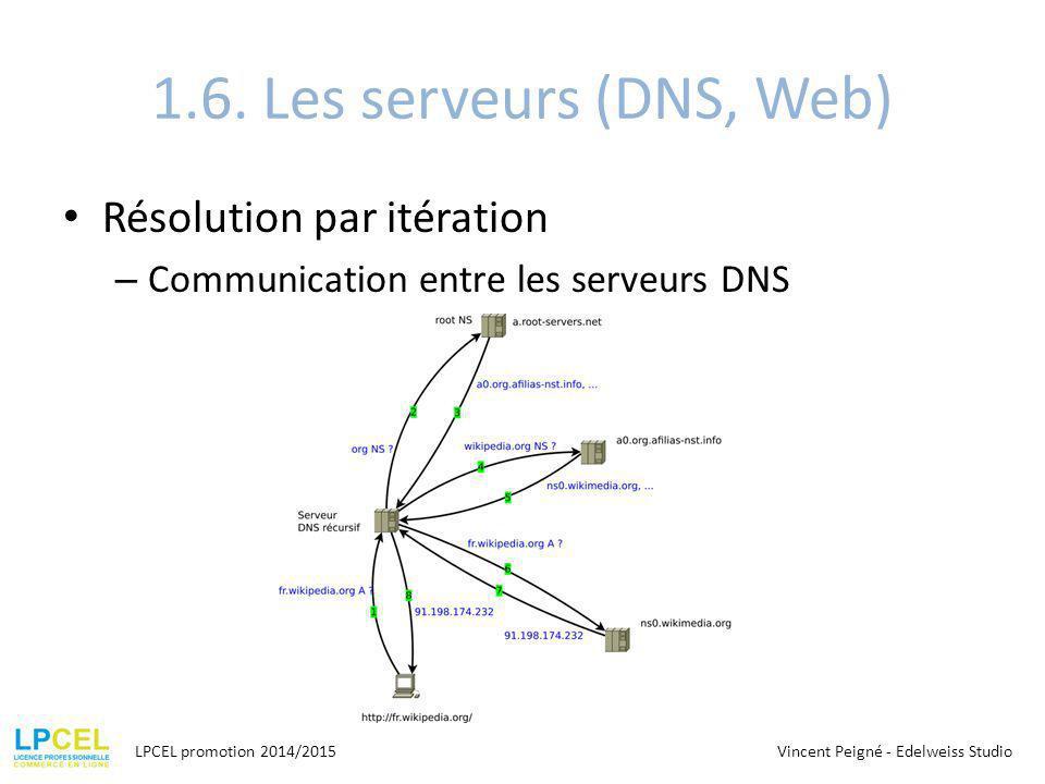 1.6. Les serveurs (DNS, Web) Résolution par itération