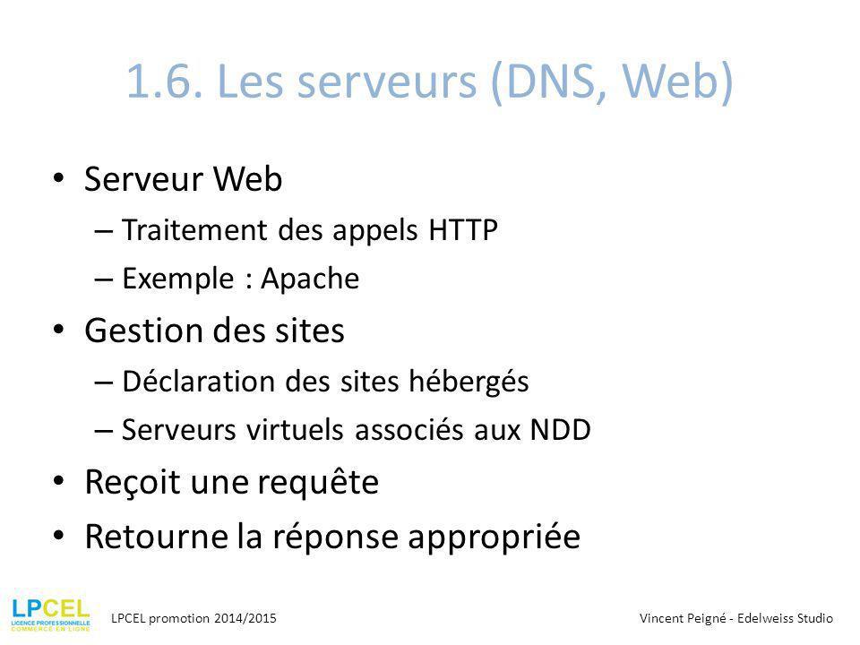 1.6. Les serveurs (DNS, Web) Serveur Web Gestion des sites