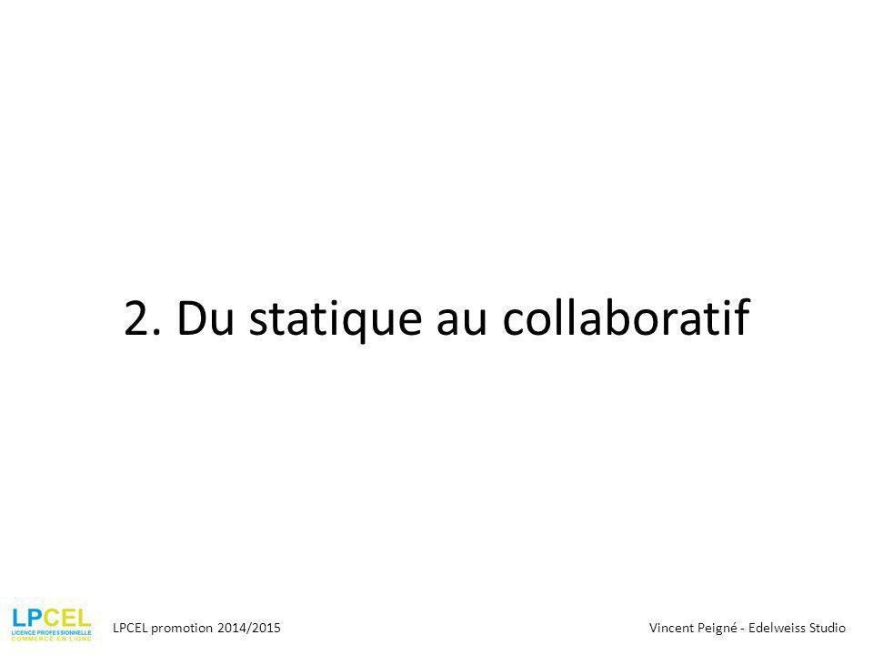2. Du statique au collaboratif