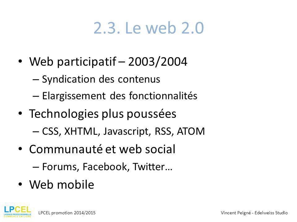 2.3. Le web 2.0 Web participatif – 2003/2004