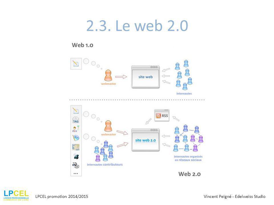 2.3. Le web 2.0 LPCEL promotion 2014/2015