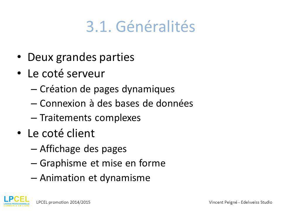 3.1. Généralités Deux grandes parties Le coté serveur Le coté client
