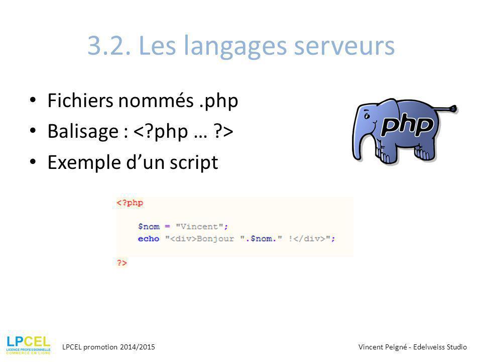3.2. Les langages serveurs Fichiers nommés .php