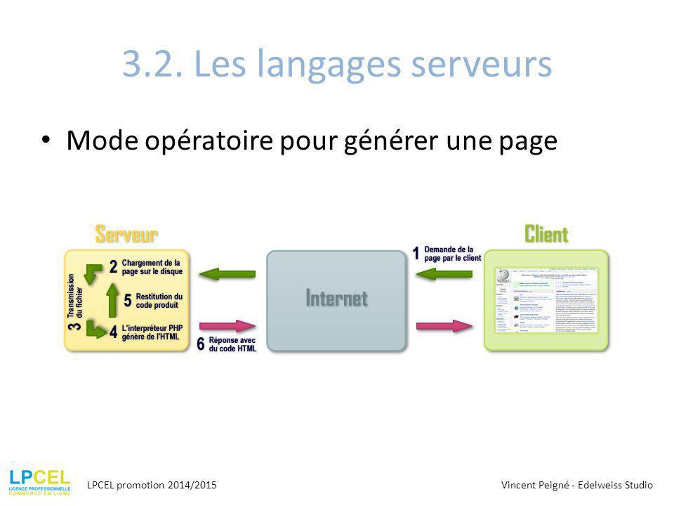 3.2. Les langages serveurs Mode opératoire pour générer une page