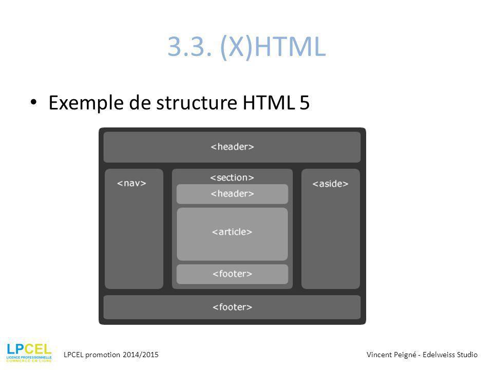 3.3. (X)HTML Exemple de structure HTML 5 LPCEL promotion 2014/2015