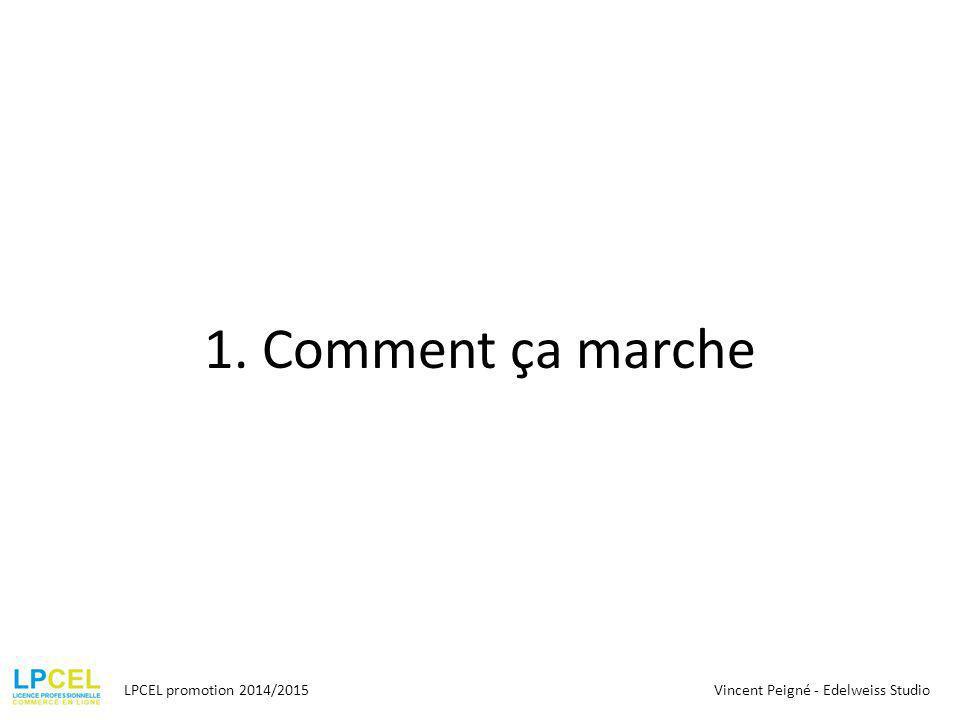 1. Comment ça marche LPCEL promotion 2014/2015