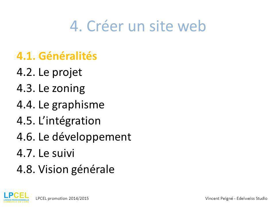 4. Créer un site web