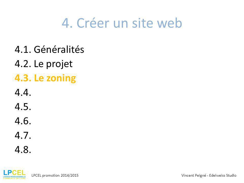 4. Créer un site web 4.1. Généralités 4.2. Le projet 4.3. Le zoning 4.4. 4.5. 4.6. 4.7. 4.8. LPCEL promotion 2014/2015.