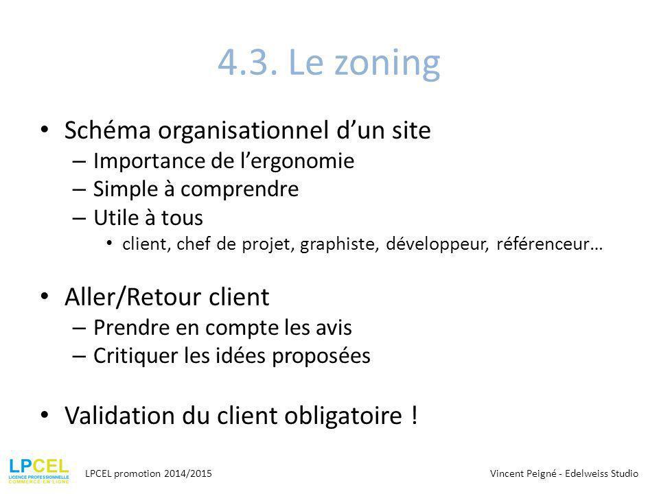 4.3. Le zoning Schéma organisationnel d'un site Aller/Retour client