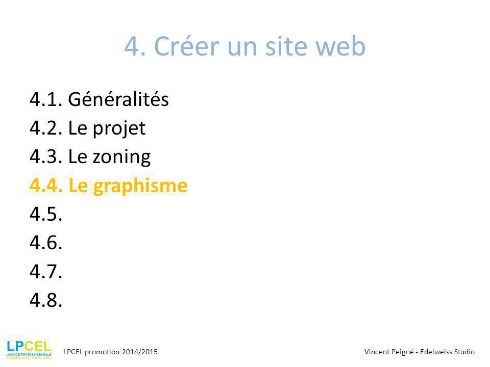 4. Créer un site web 4.1. Généralités 4.2. Le projet 4.3. Le zoning 4.4. Le graphisme 4.5. 4.6. 4.7. 4.8.
