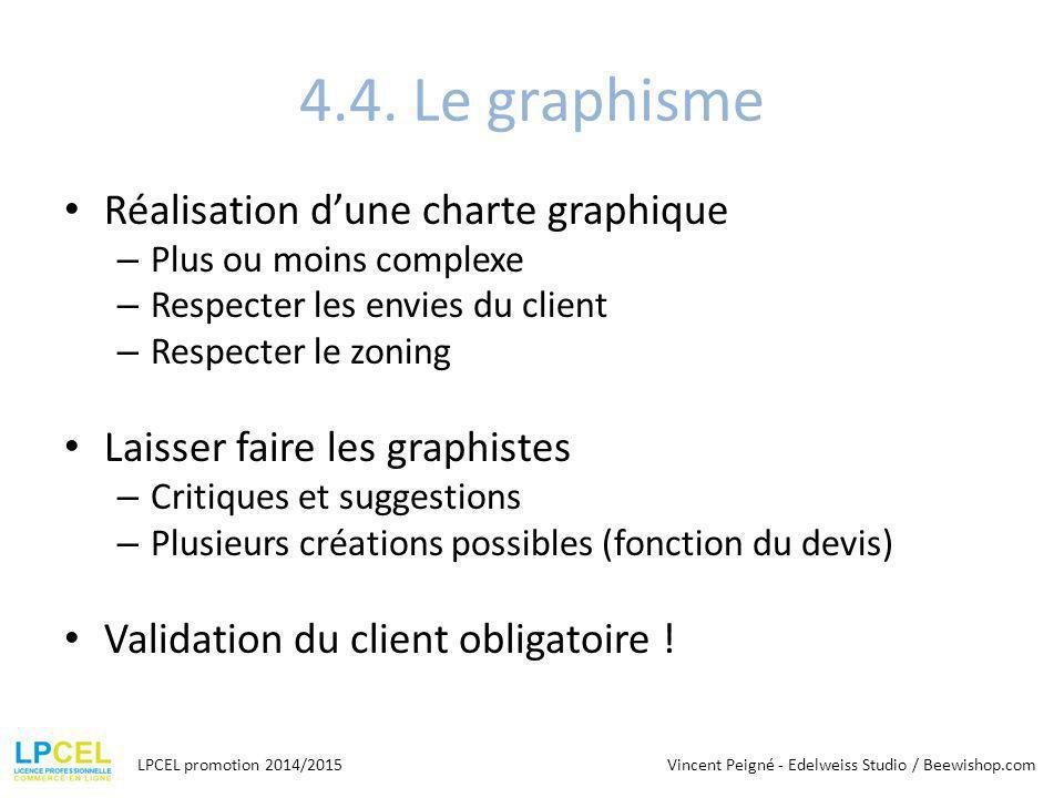 4.4. Le graphisme Réalisation d'une charte graphique