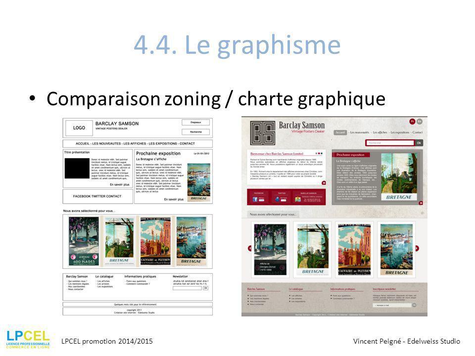 4.4. Le graphisme Comparaison zoning / charte graphique