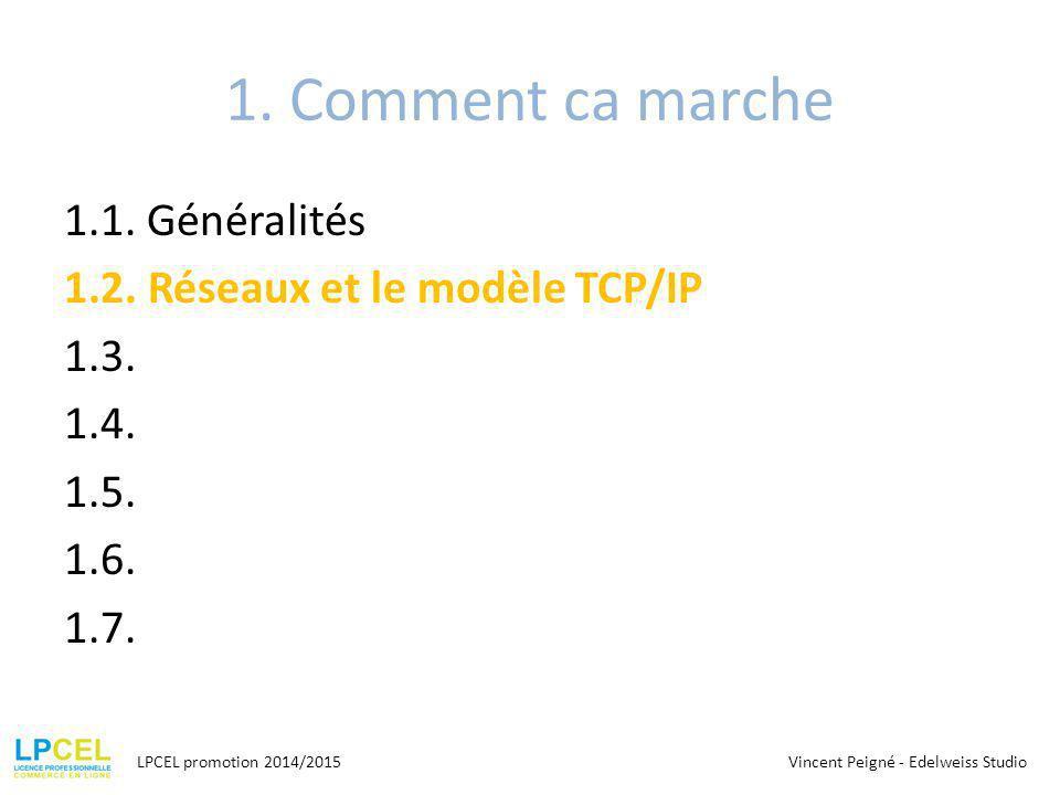 1. Comment ca marche 1.1. Généralités 1.2. Réseaux et le modèle TCP/IP 1.3. 1.4. 1.5. 1.6. 1.7. LPCEL promotion 2014/2015.