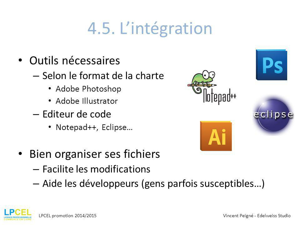 4.5. L'intégration Outils nécessaires Bien organiser ses fichiers