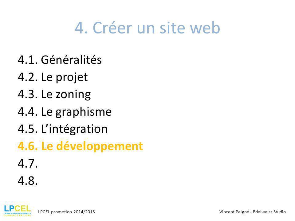 4. Créer un site web 4.1. Généralités 4.2. Le projet 4.3. Le zoning 4.4. Le graphisme 4.5. L'intégration 4.6. Le développement 4.7. 4.8.