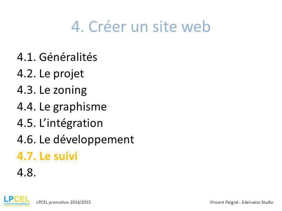 4. Créer un site web 4.1. Généralités 4.2. Le projet 4.3. Le zoning 4.4. Le graphisme 4.5. L'intégration 4.6. Le développement 4.7. Le suivi 4.8.