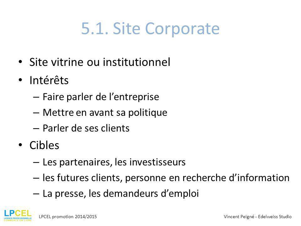 5.1. Site Corporate Site vitrine ou institutionnel Intérêts Cibles