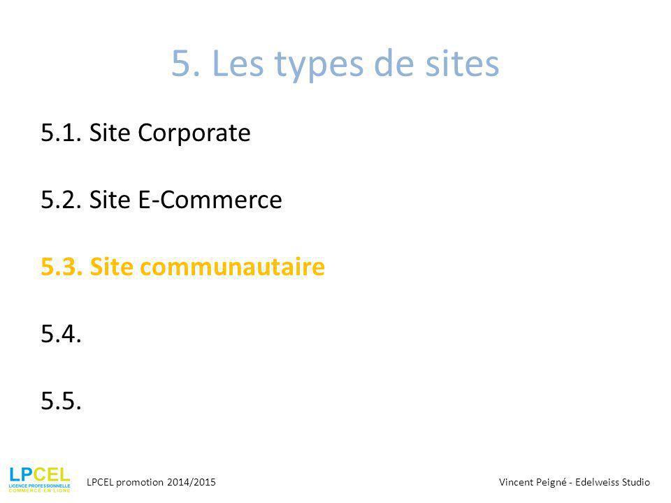 5. Les types de sites 5.1. Site Corporate 5.2. Site E-Commerce 5.3. Site communautaire 5.4. 5.5. LPCEL promotion 2014/2015.