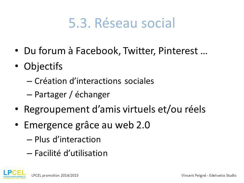 5.3. Réseau social Du forum à Facebook, Twitter, Pinterest … Objectifs