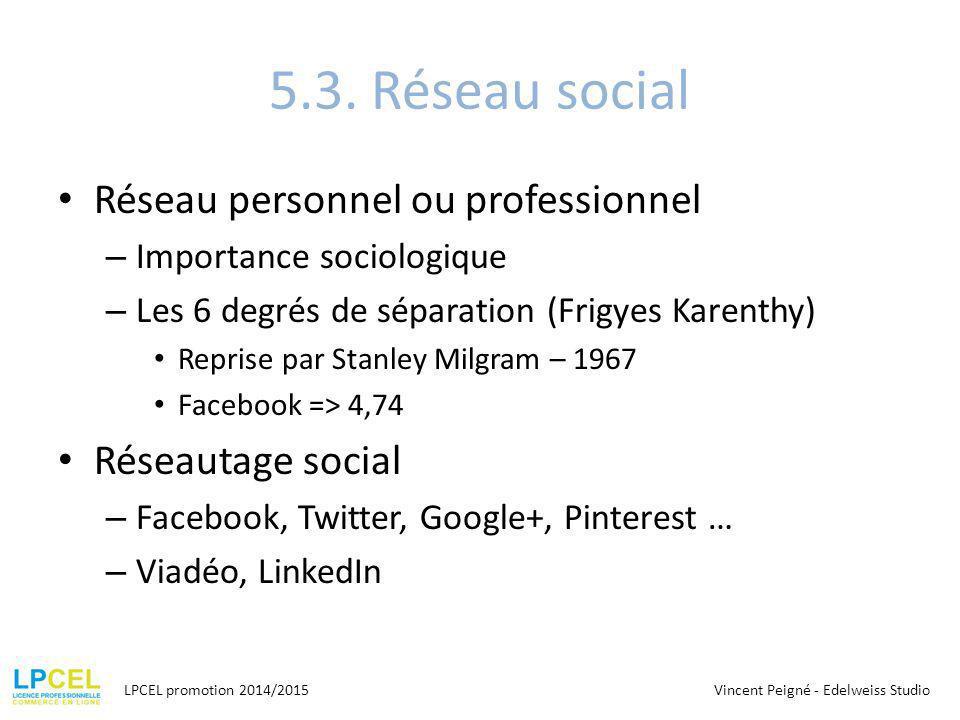 5.3. Réseau social Réseau personnel ou professionnel Réseautage social
