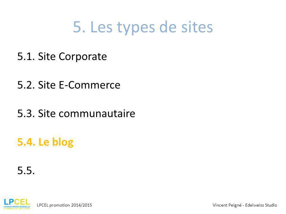 5. Les types de sites 5.1. Site Corporate 5.2. Site E-Commerce 5.3. Site communautaire 5.4. Le blog 5.5.