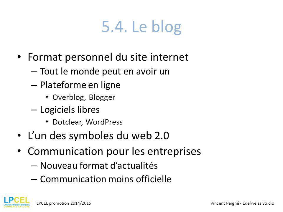 5.4. Le blog Format personnel du site internet