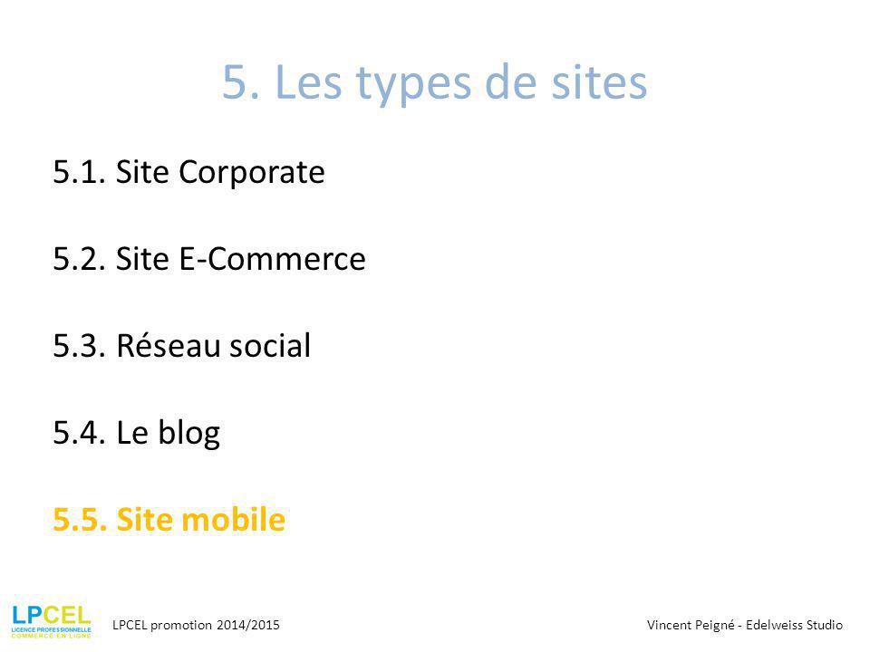 5. Les types de sites 5.1. Site Corporate 5.2. Site E-Commerce 5.3. Réseau social 5.4. Le blog 5.5. Site mobile