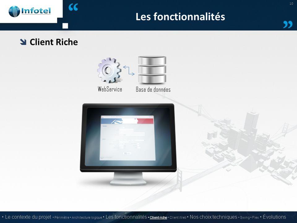 Les fonctionnalités Client Riche WebService Base de données