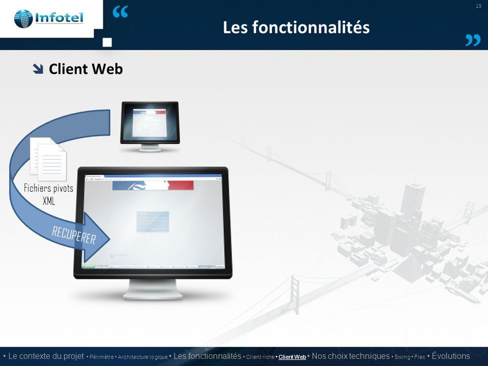 Les fonctionnalités Client Web RECUPERER Fichiers pivots XML