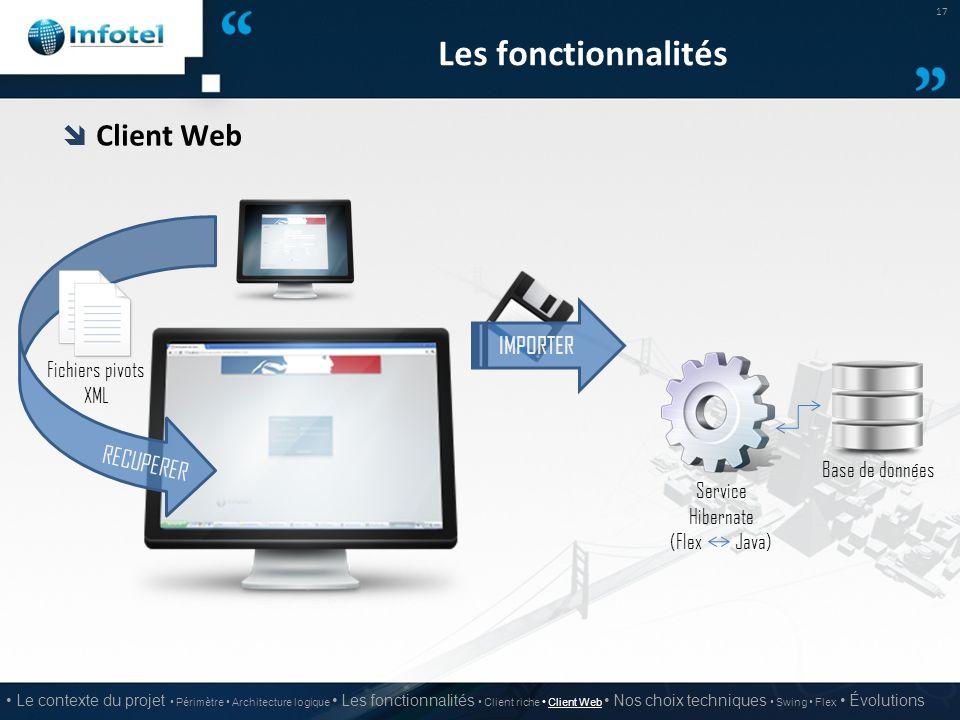 Les fonctionnalités Client Web IMPORTER RECUPERER Fichiers pivots XML