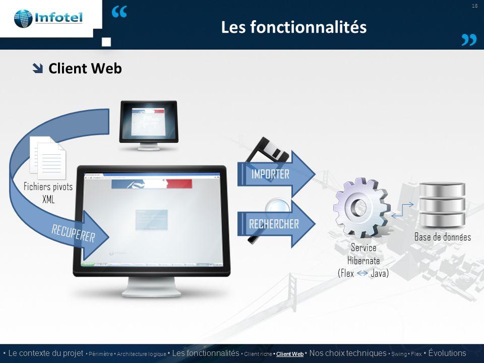 Les fonctionnalités Client Web IMPORTER RECHERCHER RECUPERER