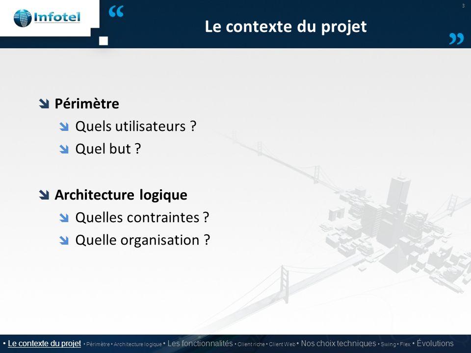 Le contexte du projet Périmètre Quels utilisateurs Quel but