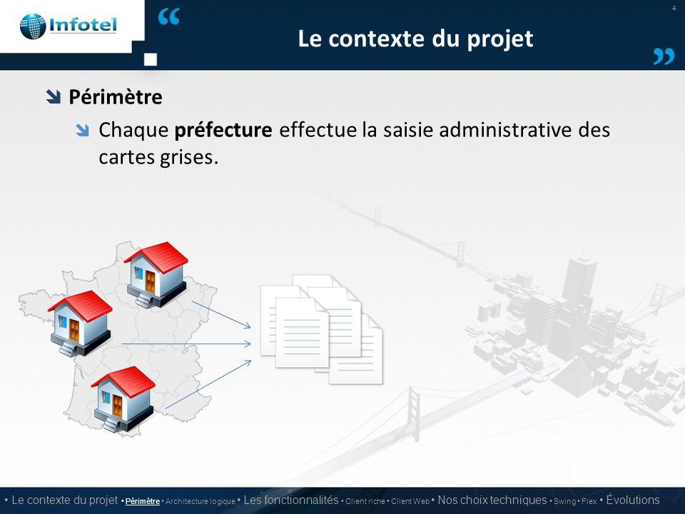 Le contexte du projet Périmètre